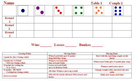craps rules for dummies